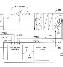 patent us6227961 hvac custom control system google patents patent drawing [ 4059 x 2573 Pixel ]