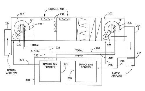 small resolution of patent us6227961 hvac custom control system google patents patent drawing