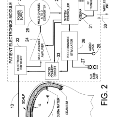 Block Diagram Of Eeg Machine Kicker L7 12 Wiring Patent Us6230049 Integrated System For Monitoring