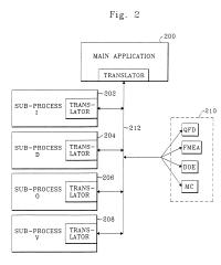 Brevet US6253115 - System for implementing a design for ...