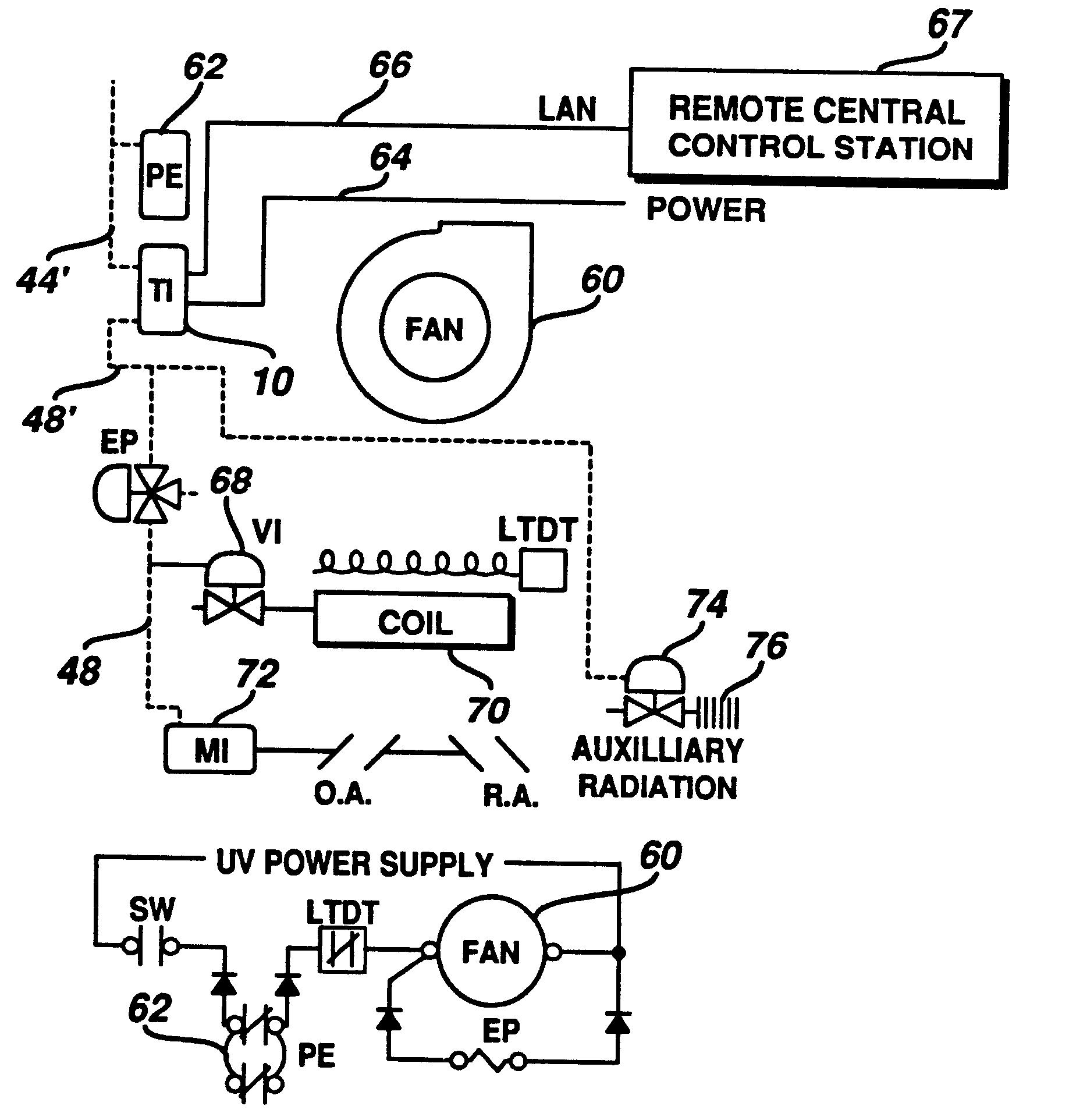 honeywell pressure transmitter wiring diagram tub and shower plumbing economizer heat pump