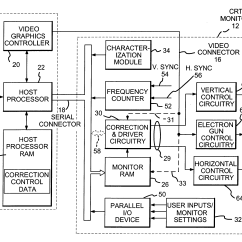 Working Of Crt Monitor With Diagram Single Pole Light Switch Wiring Block Electronics Repair And
