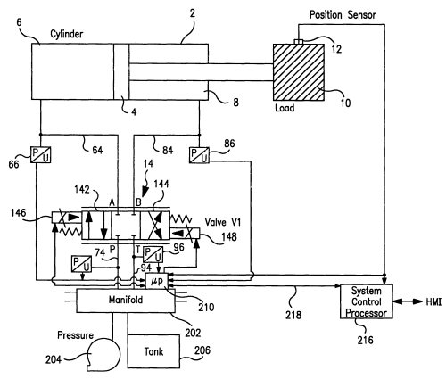 small resolution of patent us6289259 intelligent hydraulic manifold used in an hydraulic pressure transducer schematic