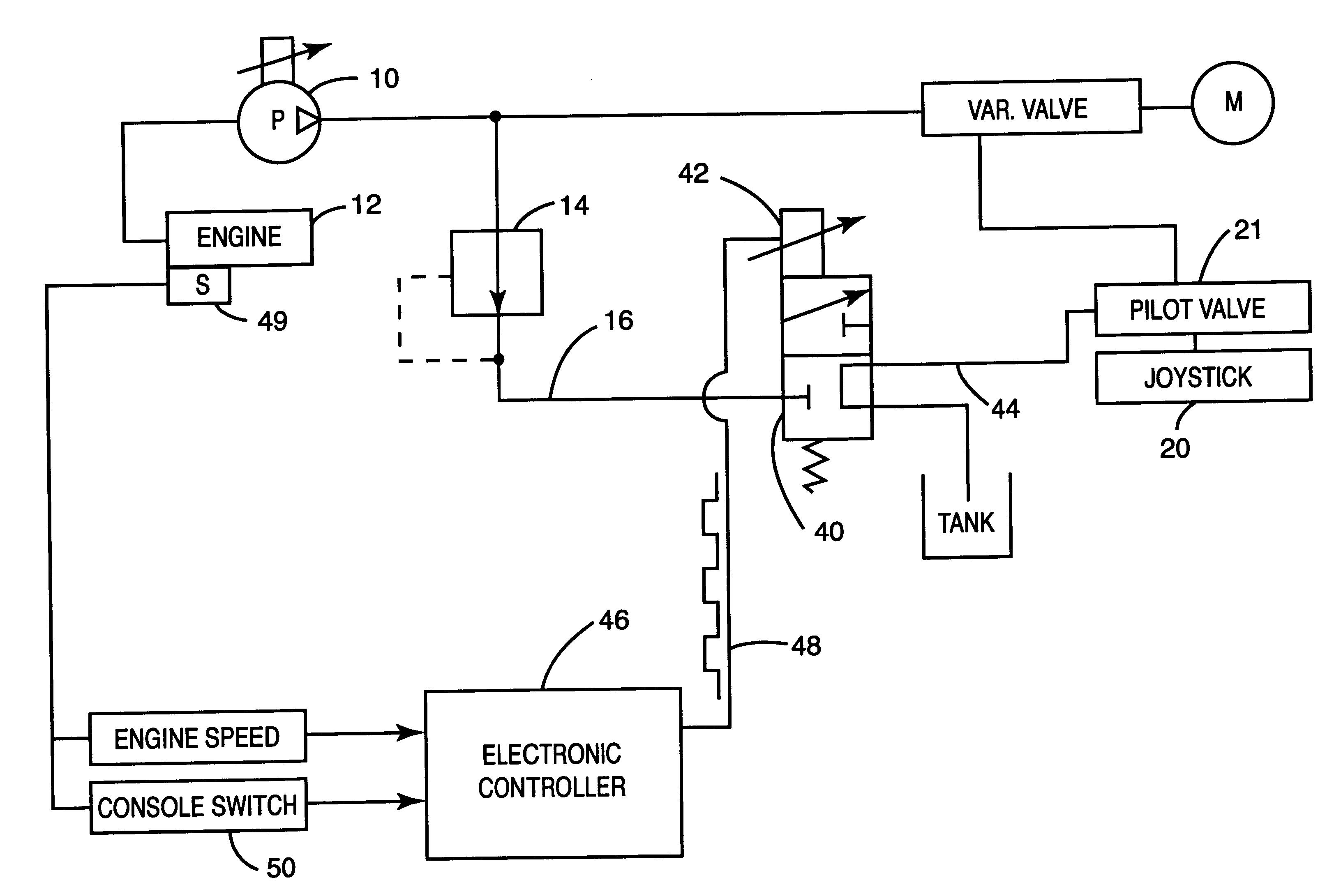 danfoss 3 port valve wiring diagram kia rio 2003 stereo library