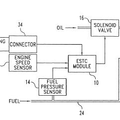 Cummins N14 Celect Plus Wiring Diagram Nissan Pulsar M11 Fuel System Tubing Free Engine Image For