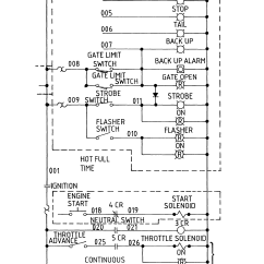 Heil 5000 Wiring Diagram Cat5 Rj45 Socket Patent Us6332745 Compacting System And Refuse Vehicle
