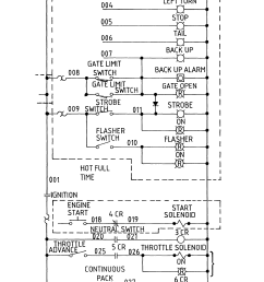 mcneilus wiring diagrams wiring diagram third level heil durapack wiring diagrams mcneilus wiring diagrams [ 2577 x 4237 Pixel ]