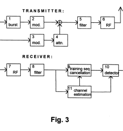 block diagram of transmitter and receiver readingrat net 433mhz rf transmitter and receiver circuit diagram 433mhz rf transmitter and receiver circuit  [ 2725 x 2111 Pixel ]