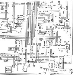 4l80e hydraulic diagram best wiring diagram 4l80e hydraulic schematic 4l80e hydraulic diagram [ 2982 x 2687 Pixel ]