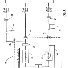 Nitrous Oxide Wiring Diagram Electron Dot For C Patent Us6406294 - Self Contained Dental Chair With Integrated Compressor And Vacuum Pump ...