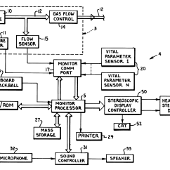 Block Diagram Of Eeg Machine House Electrical Wiring Diagrams Patent Us6415792 Anesthesia With Head Worn