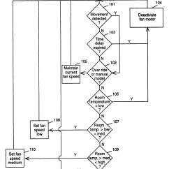 Hpm Fan Wiring Diagram Manufactured Homes In Vancouver Wa Ceiling Mounted Occupancy Sensor Outdoor