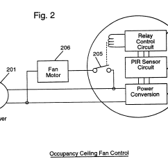 Ceiling Fan Wiring Diagram With Regulator Cat5 Network Patent Us6415984 Automatic Occupancy And Temperature