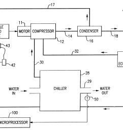 chiller wiring diagram get free image about wiring diagram wiring diagram 48 volt caroldoey 1020 x 770 gif 32kb 48 volt ezgo [ 3460 x 2518 Pixel ]