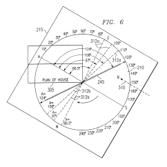 How To Draw Shadow Diagrams Venn Diagram In Word 2007 Patent Us6449854 Universal Solar Chart Plotter