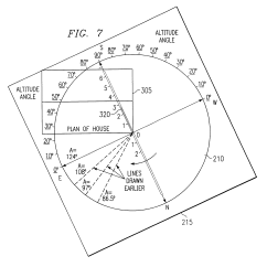 How To Draw Shadow Diagrams Ge Oven Element Wiring Diagram Patent Us6449854 Universal Solar Chart Plotter