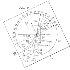 How To Draw Shadow Diagrams 2017 Wrx Stereo Wiring Diagram Patent Us6449854 Universal Solar Chart Plotter