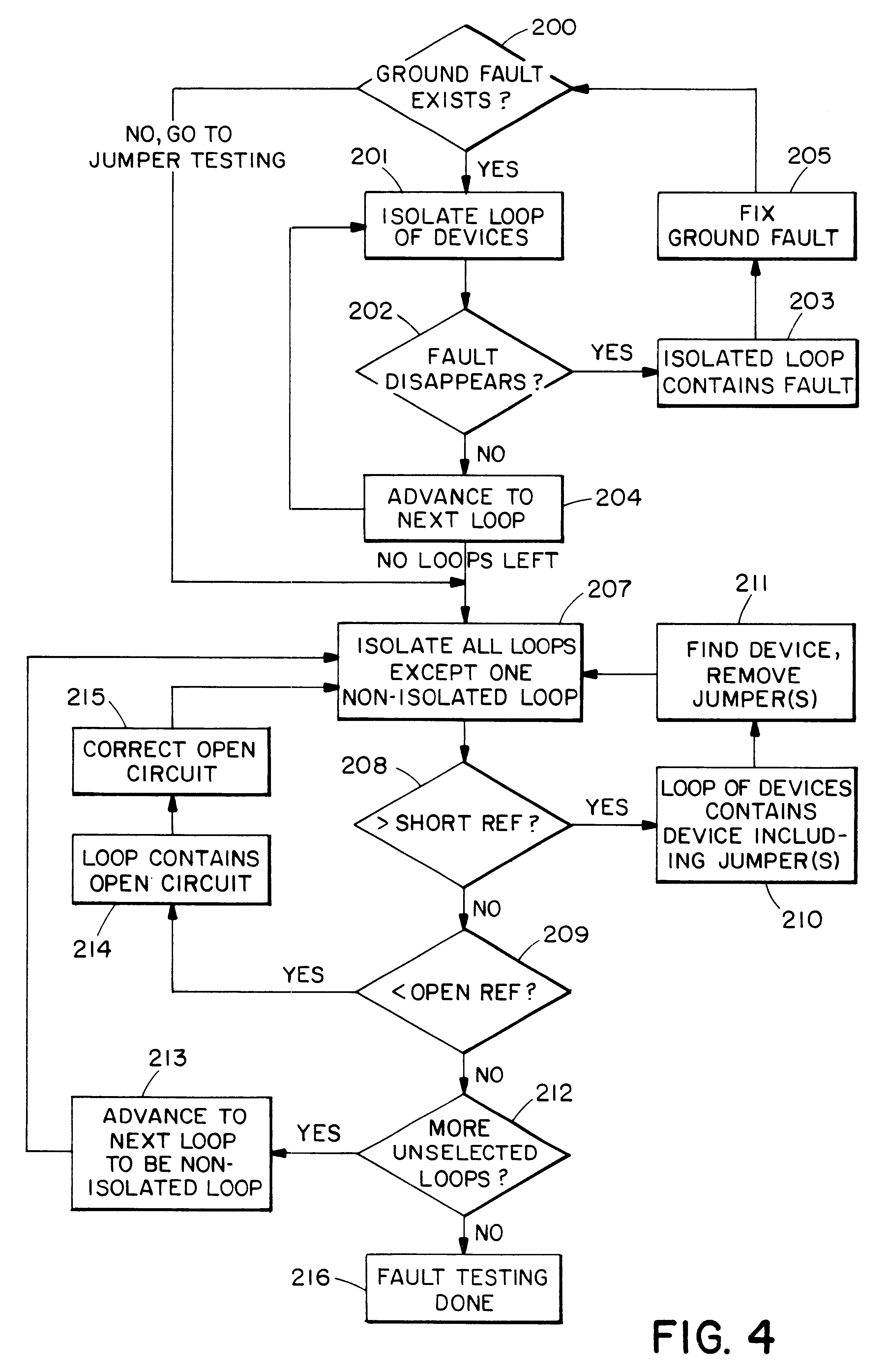 earth fault loop impedance diagram wiring manual airbus patent us6459370 method and apparatus for determining