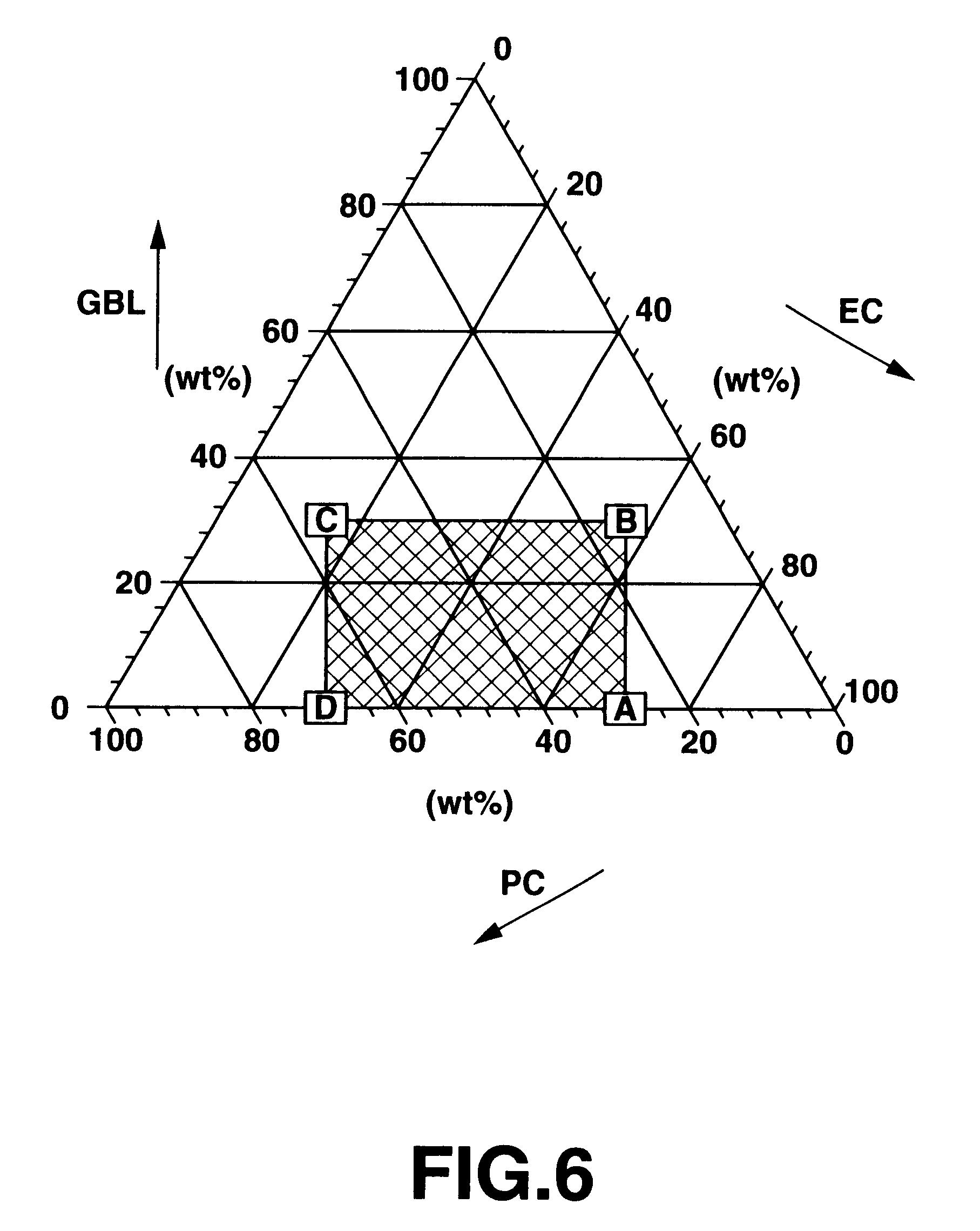 polyethylene phase diagram current transformer wiring of ethylene