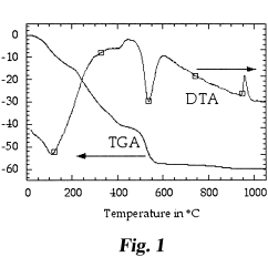 Polyethylene Phase Diagram Toyota Hilux Stereo Wiring 2008 Patent Us6482387 Processes For Preparing Mixed Metal