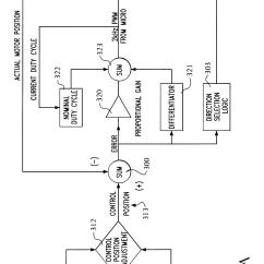 Mercury Optimax Wiring Diagram Jl Audio E1200 Belt Imageresizertool Com