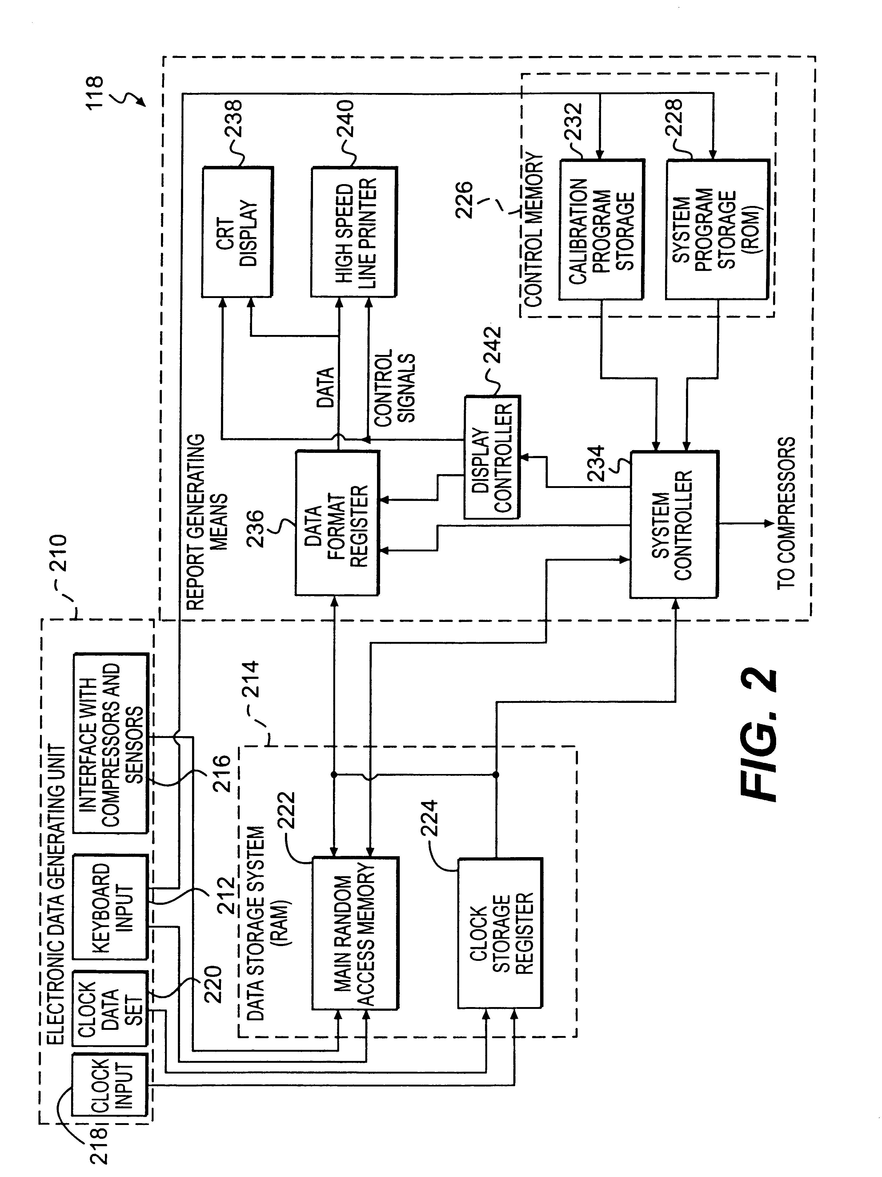 compressor wiring diagram 1978 porsche 924 ingersoll rand 185 parts a c