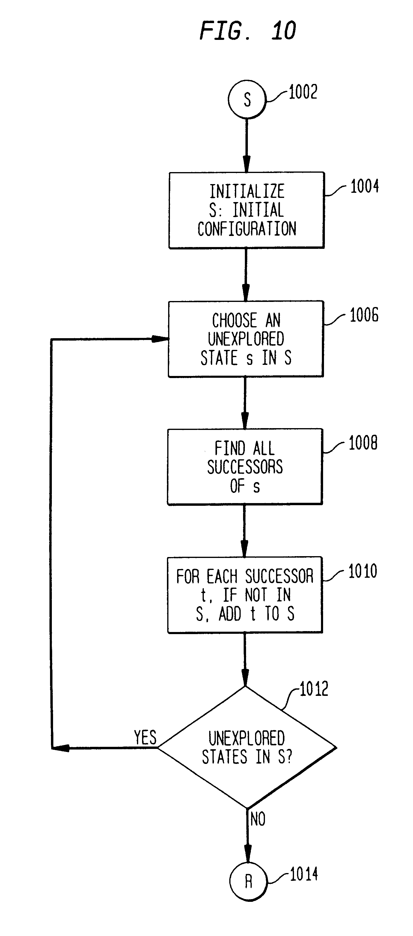 synchronous and asynchronous message in sequence diagram electron dot for potassium patent us6516306 model checking of flow diagrams