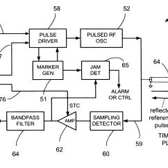 Fmcw Radar Block Diagram Iota I 80 Emergency Ballast Wiring Patent Us6535161 Loop Powered Rangefinder Google