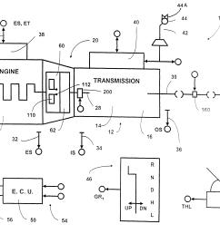 brevet us6561948 control for transmission system utilizing centrifugal clutch google brevets [ 3422 x 2581 Pixel ]