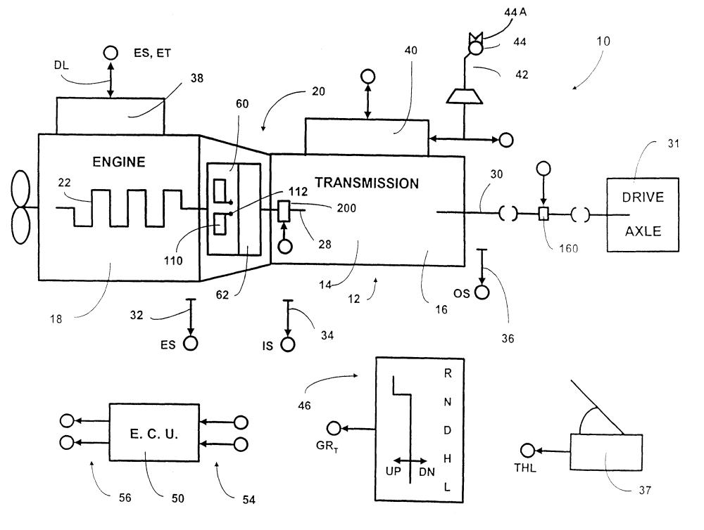 medium resolution of brevet us6561948 control for transmission system utilizing centrifugal clutch google brevets