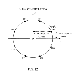 Constellation Diagram Of 16 Psk Western 1000 Salt Spreader Wiring Patent Us6594318 Method And Apparatus For Computing Soft