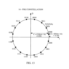 Constellation Diagram Of 16 Psk Quad Bike Wiring Patent Us6594318 Method And Apparatus For Computing Soft