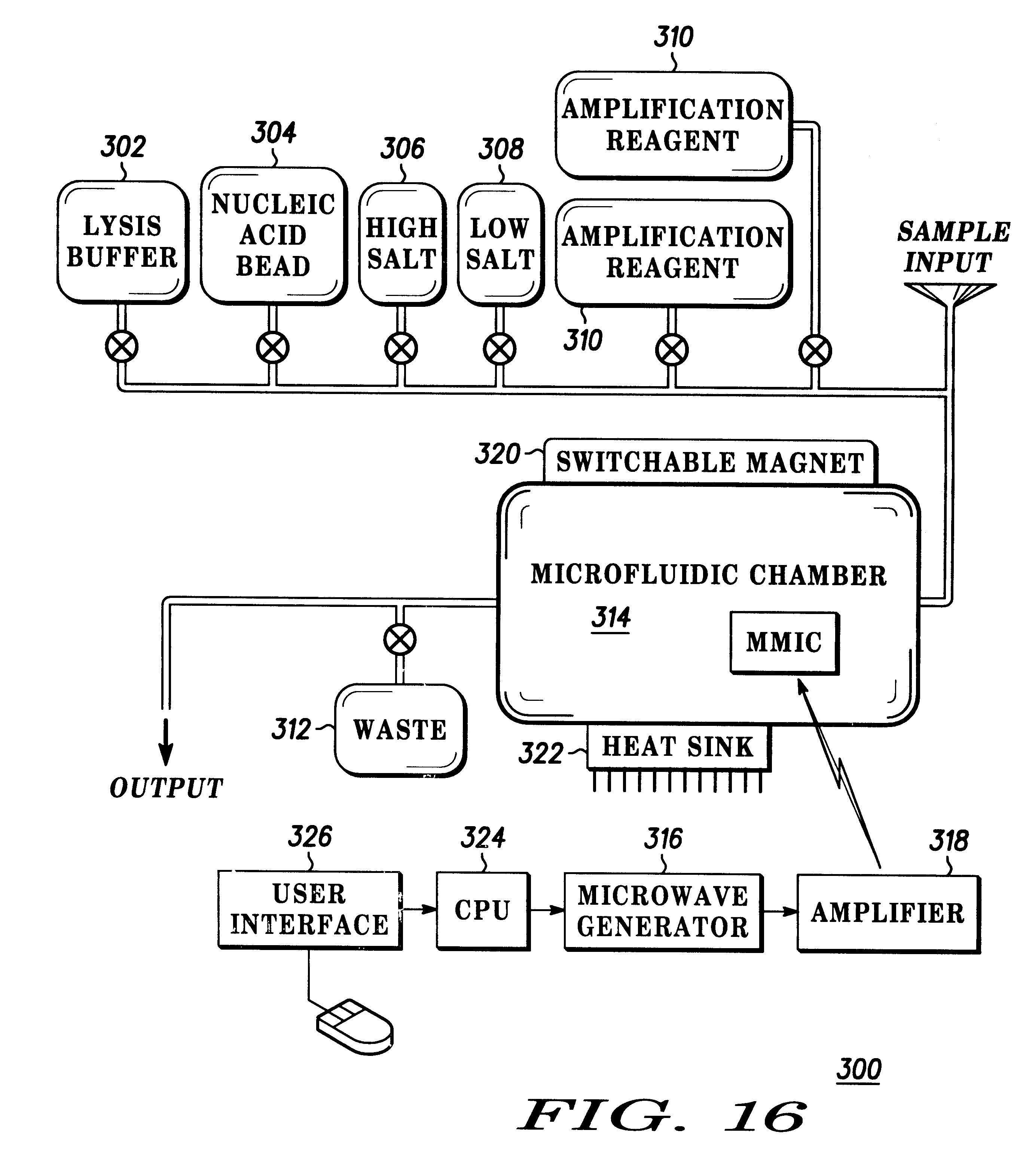 Monolithic Microwave Integrated Circuits