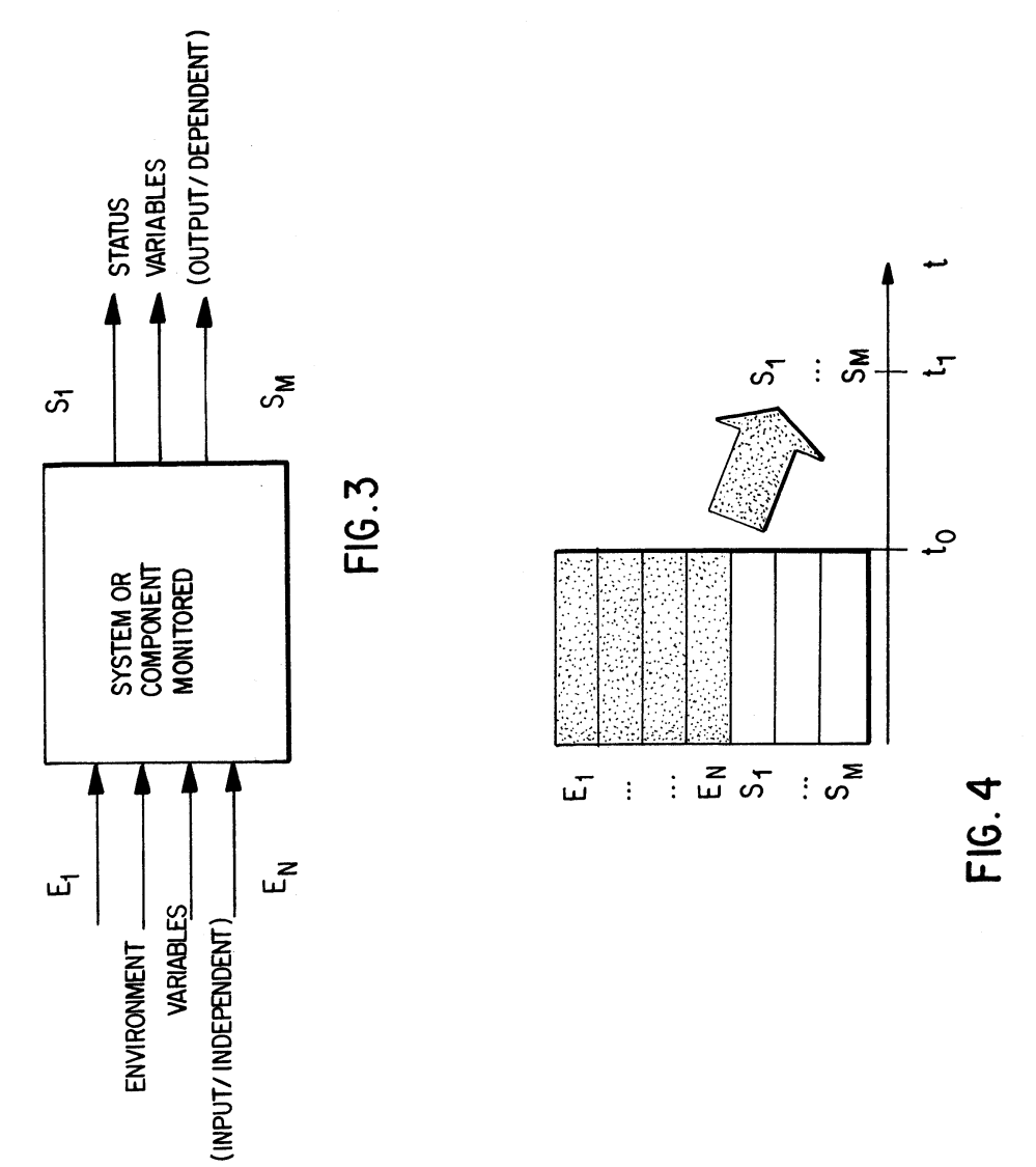 medium resolution of us06609051 20030819 d00003 patent us6609051 method and system for condition monitoring of goldstar gps wiring