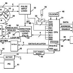 Ct Electric Meter Wiring Diagram 1997 Dodge Dakota Tach Electrical Current Transformers