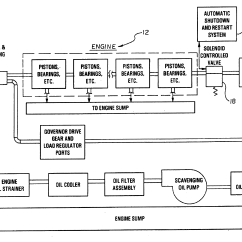 Lube Oil System Diagram 2008 Lancer Audio Wiring Patent Us6691668 Prevention Of Nuisance Activation