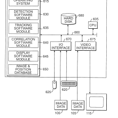 Cucv M1009 Wiring Diagram 2002 Mazda Protege5 Engine Fuse Box Under Dash On M1008 Accessories