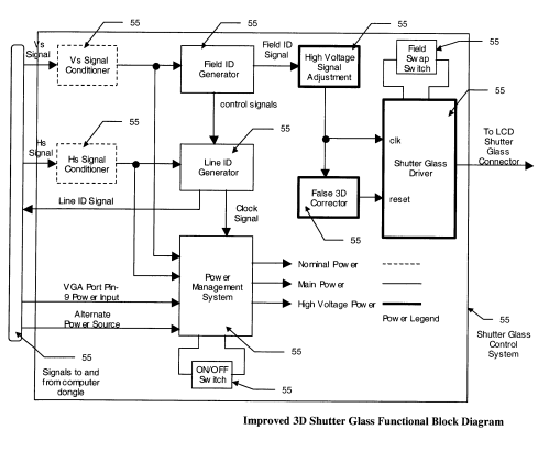 small resolution of block diagram google wiring diagrams the block diagram of google driverless car block diagram google
