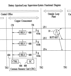 dsl diagram wiring ii 516 wiring diagram blogdsl diagram wiring ii 516 wiring library dsl circuit [ 4107 x 2951 Pixel ]