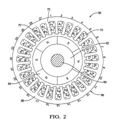 3 Phase Motor Winding Diagram Caravan Towing Socket Wiring Patent Us6759780 Fractional Slot Google