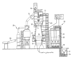 Patent US6833106  Compact blast furnace installation  Google Patents