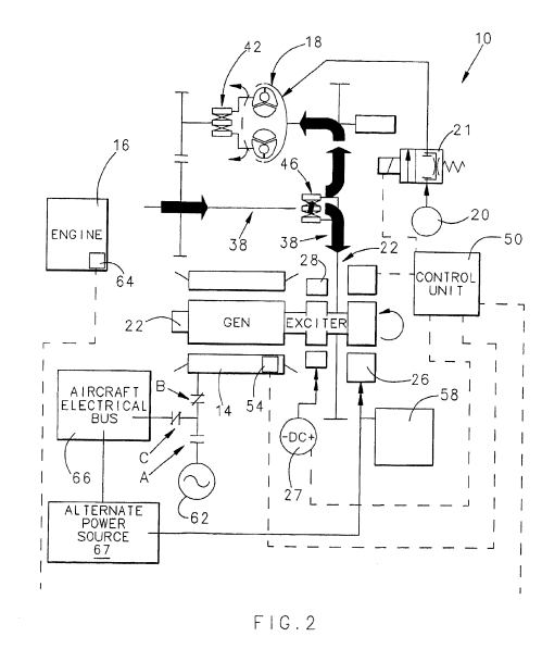 small resolution of aircraft starter generator for variable on parallel wiring generators