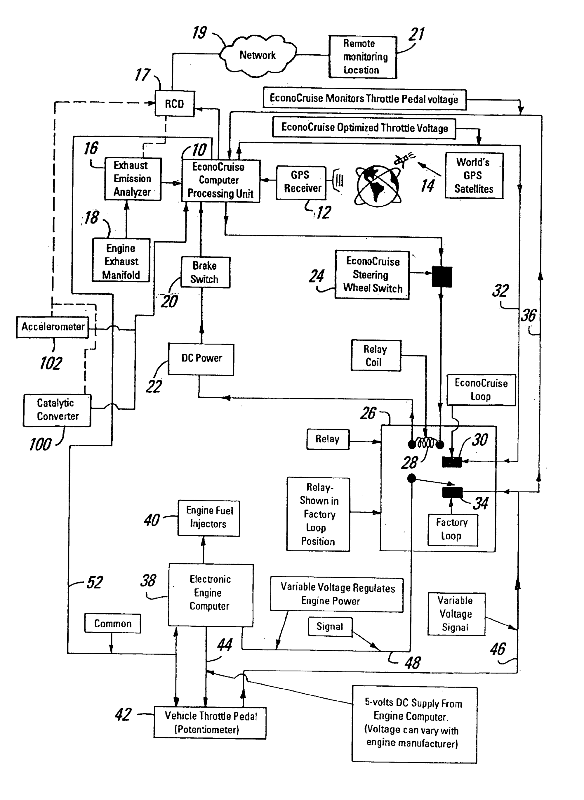hight resolution of patent us6845314 method and apparatus for remote communication of vehicle combustion 2004 international 4300 a c wiring