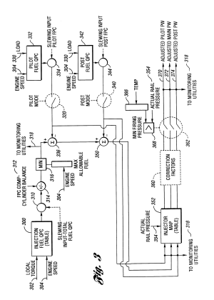 Patent US6848414  Injection control for a mon rail fuel system  Google Patents