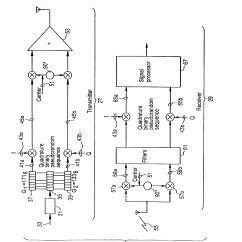 100k Dual Ganged Stereo Volume Control Wiring Diagram Fender Twisted Tele Audio Mixer Block Imageresizertool Com