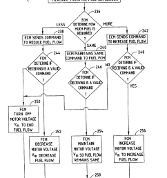 ford ranger fuel tank diagram on 2005 ford escape fuel system diagram [ 1848 x 2522 Pixel ]