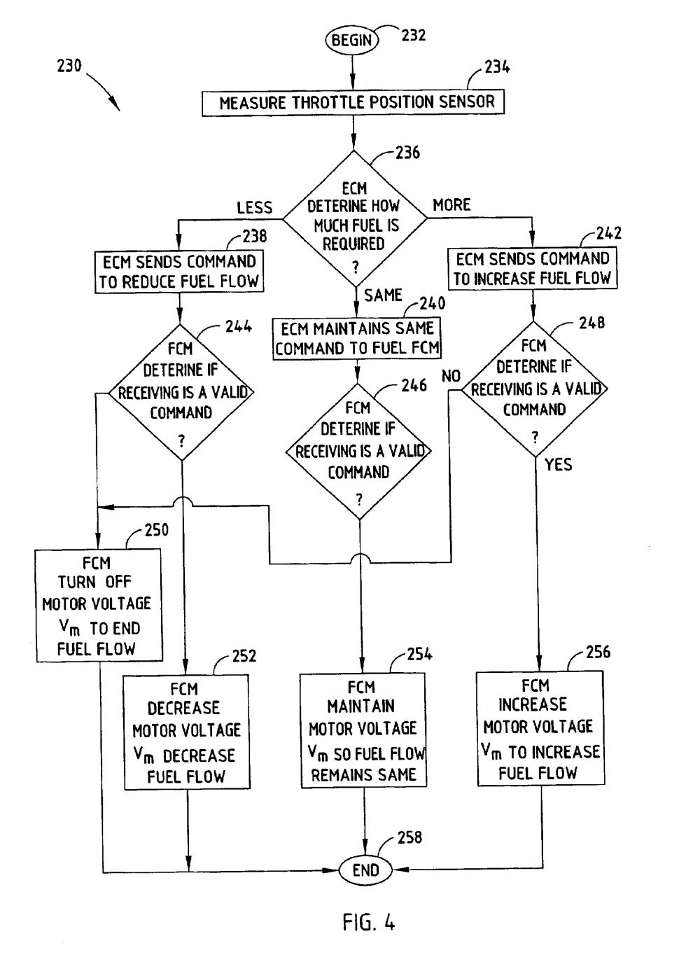 medium resolution of ford ranger fuel tank diagram on 2005 ford escape fuel system diagram