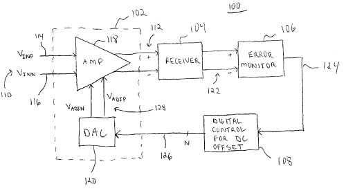 small resolution of patent us6897700 amplifier with digital dc offset cancellation circuit diagram to offset large dc offset amplifiercircuit