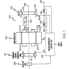 Wiring Diagram For Club Car Starter Generator Dsc Power 832 Pc5010 Patent Us6909263 - Gas Turbine Engine Starter-generator Exciter Starting System And Method ...