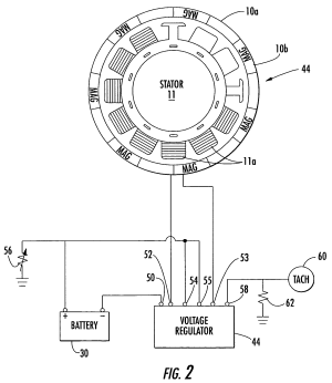 Patent US6982545  Alternator system with temperature